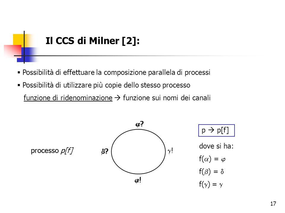 Il CCS di Milner [2]: Possibilità di effettuare la composizione parallela di processi. Possibilità di utilizzare più copie dello stesso processo.